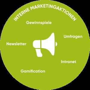 Interne_Marketingaktionen