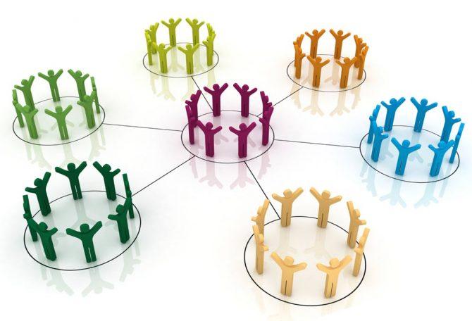 Eine schematische Darstellung der Gruppenstruktur in der Lernplattform
